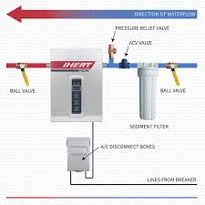 wiring diagram rheem water heater wiring image tankless water heater wiring diagram yz250 wiring diagram john on wiring diagram rheem water heater