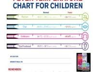 Ear Thermometer Fever Chart Ear Thermometer Fever Chart Baby Fever Temperature