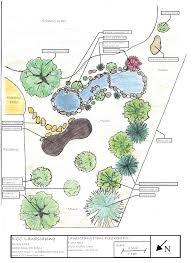 garden layout south africa. south african gardens landscapeislapinski landscape plan bjyapu design ideas rock garden for architecture gorgeous plans and layout africa
