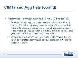 Ice Detention 101 Some Basics For Federal Defenders Sirine