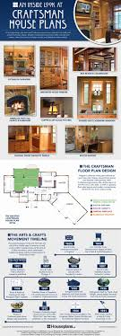 Best Images About Craftsmanish Examples On Pinterest - Craftsman house interiors