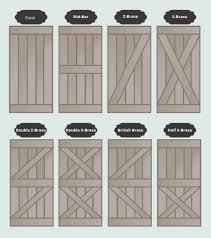 farm barn doors axd picture 2 f 2 f 08 2 fbarn door styles grand sliding