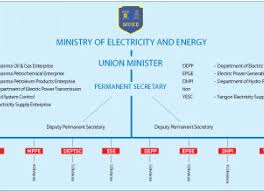 Energy And Electricity Merger Complete The Myanmar Times