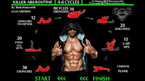 Six Pack Abs Workout Chart Killer Abs Workout Six Pack Routine