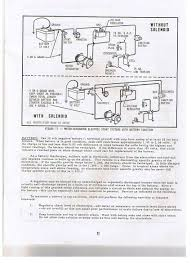 ford tractor wiring diagram ford image wiring ford 600 tractor wiring diagram ford auto wiring diagram schematic on ford 600 tractor wiring diagram