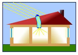 Roof Light Tubes Uk Light Tube Wikipedia