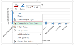 Create Pareto Chart In Excel 2013 How To Make A Pareto Chart In Excel Static Interactive
