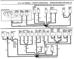 bmw e46 electrical wiring diagram beautiful bmw e46 wiring harness BMW System Wiring Diagram bmw e46 electrical wiring diagram new bmw 3 series wiring diagrams free wiring diagrams of bmw