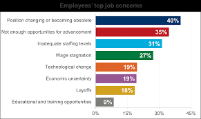 Skills For Employment Employment Skill Under Fontanacountryinn Com