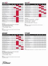 Junior Club Length Chart 59 True Golf Club Lengths Chart