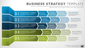 Buisness Strategy Business Strategy Template Work Pinterest Business Templates