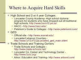 Skills Employers Look For Job Searching 101 Skills Employers Look For