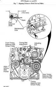 93 accord water pump diagram 93 wiring diagram, schematic 1993 Honda Accord Fuse Box Diagram 2001 honda civic lx engine diagram together with 57 chevy starter diagram besides 2000 honda accord 1992 honda accord fuse box diagram