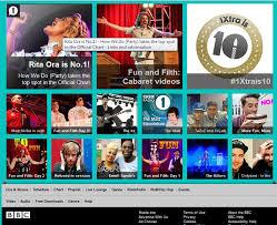 Kosovar Singer Rita Ora Scores Third Official Number 1