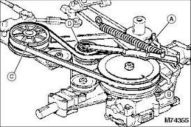 Gx75 Wiring Diagram SX85 John Deere