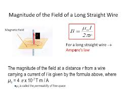 magnitude of the field of a long straight wire