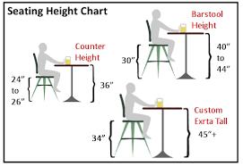 bar chair height. Plain Height Barstool Hoeght Chart With Bar Chair Height N