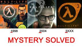 Ep 3 | Half-Life 3 Confirmed | Know Your Meme via Relatably.com