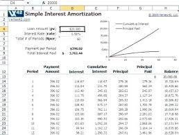 Auto Loan Amortization Table Excel Vehicle Amortization Schedule