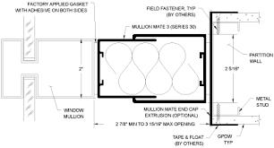 Mullion Mate Partition Closures Gordon Interiors