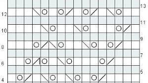 Jacquies Knitting Chart Maker Review