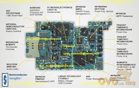 samsung circuit diagram the wiring diagram nokia x circuit diagram vidim wiring diagram circuit diagram