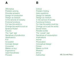 Dunnes Stores Organizational Chart Dunnes Organisational Chart Research Paper Sample