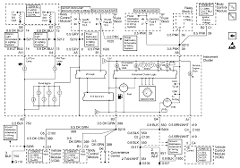 wiring diagram 1999 gmc safari wiring diagrams and schematics 2005 sierra gmc safari wiring diagram for car