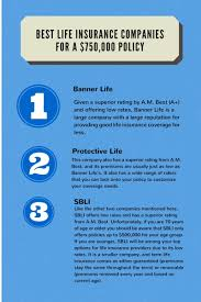banner life insurance quote 14 rating