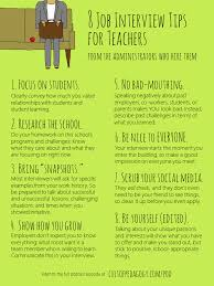 Career Interview Tips Job Interview Advice For Teachers Interviewing Teaching