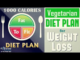 How To Lose Weight Fast In 7 10 Days Vegan Diet Chart
