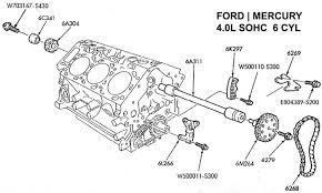 1997 ford ranger xlt wiring diagram wirdig ford explorer 4 0 intake manifold diagram additionally ford ranger