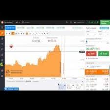Бинарными опционами 60 секунд - блог успешного трейдера