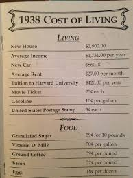 1986 Cost Of Living Chart Comparing The Inflated Cost Of Living Today From 1938 To