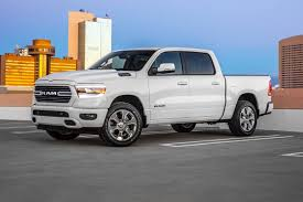 2020 ram 1500 s reviews and