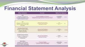 Statement Analysis 24 Tools for Financial Statement Analysis YouTube 1