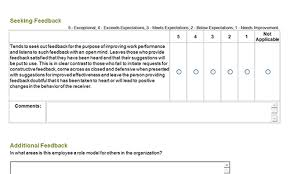 Performance Appraisal Form Template Answers Performance Appraisal ...