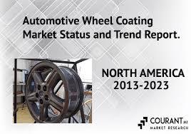 Eastwood Powder Coating Color Chart Automotive Wheel Coating North America Market Trends 2013