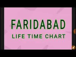 Faridabad Ka Chart Videos Matching Satta King Faridabad Se Disawar 20 02 2019