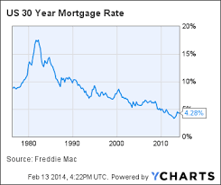 Ffb Price Chart Colgate Share Price History