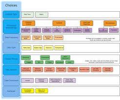 predictive analytics business analytics  bigdatachoiceset