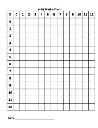 Blank Multiplication Chart 0 10 Multiplication Chart 0 12 Worksheet Fun And Printable