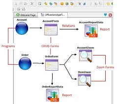 business application  ba  diagram