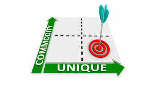 How One Partner Tinkered with Its Business Model and Conquered  Commoditization – Channel Partners