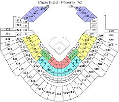 Dbacks Tickets Seating Chart Bleeding Yankee Blue Smack Talk Foul Balls