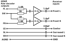stereo to 5 1 converter circuit diagram datasheet stereo hd audio rush 5 1 decoder review on stereo to 5 1 converter circuit diagram datasheet