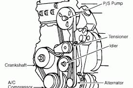cadillac eldorado engineon cadillac eldorado engine diagram cadillac deville engine diagram image wiring diagram engine