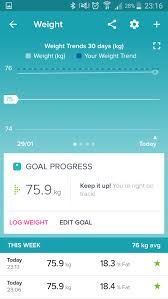 Fitbit Lean Vs Fat Chart Fitbit Aria 2 Wi Fi Smart Scales Review Impulse Gamer