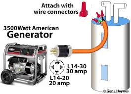commercial power generator wiring wiring diagram options commercial power generator wiring wiring diagram value commercial power generator wiring