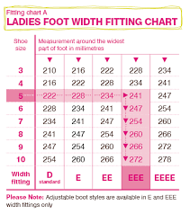 Disclosed Womens Foot Measurement Chart Shoe Width
